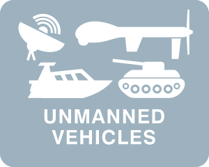 Unmanned Vehicles (Air, Land and Water)